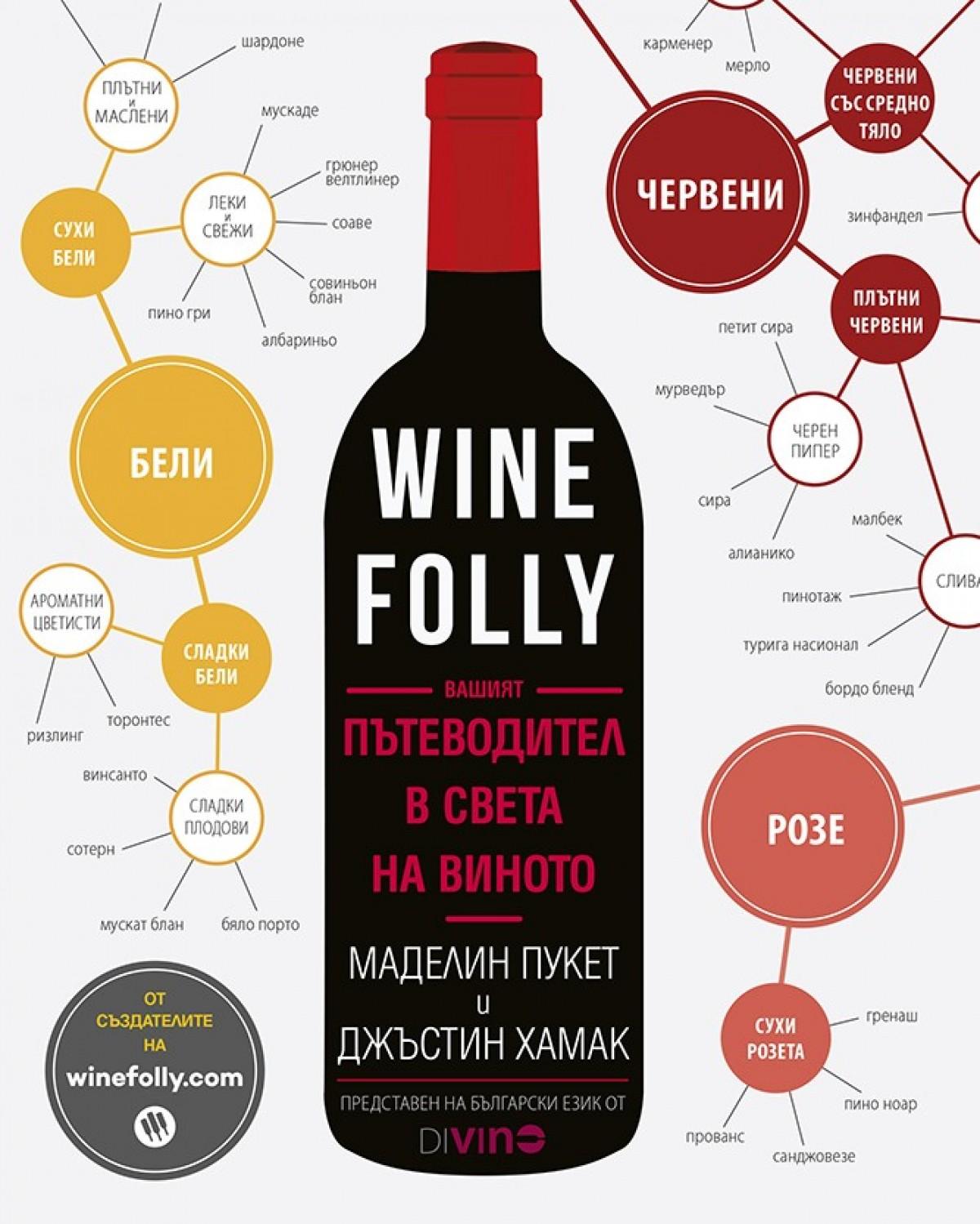 Wine Folly, вашият пътеводител в света на виното