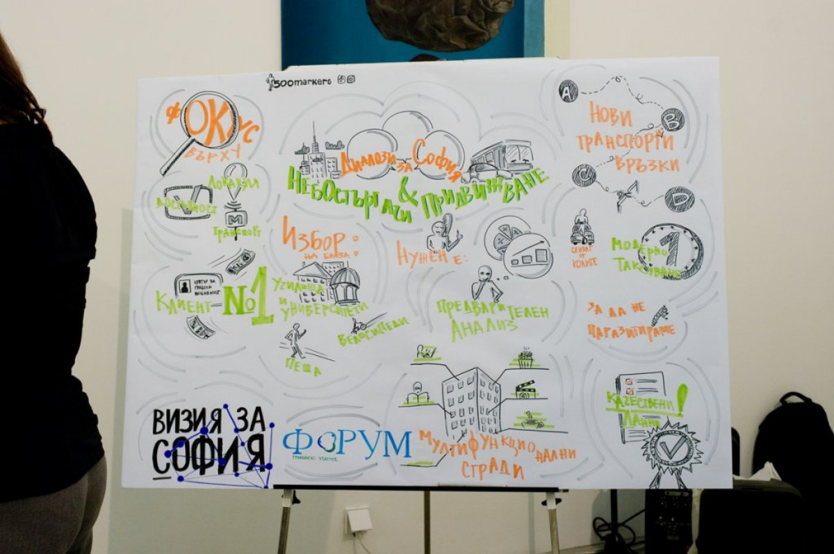 Vision for Sofia: Business and transport in the city