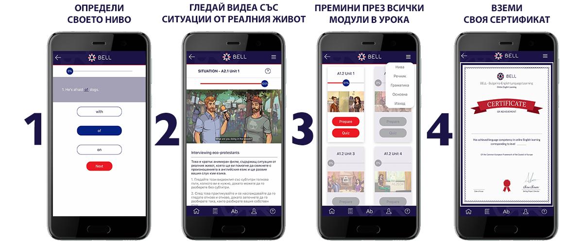BELL.bg – първото мобилно и уеб приложение за изучаване на английски език, разработено специално за българи
